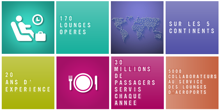 170 lounges, 5 continents, 20 ans d'expérience, 30 millions de passagers, 5000 collaborateurs