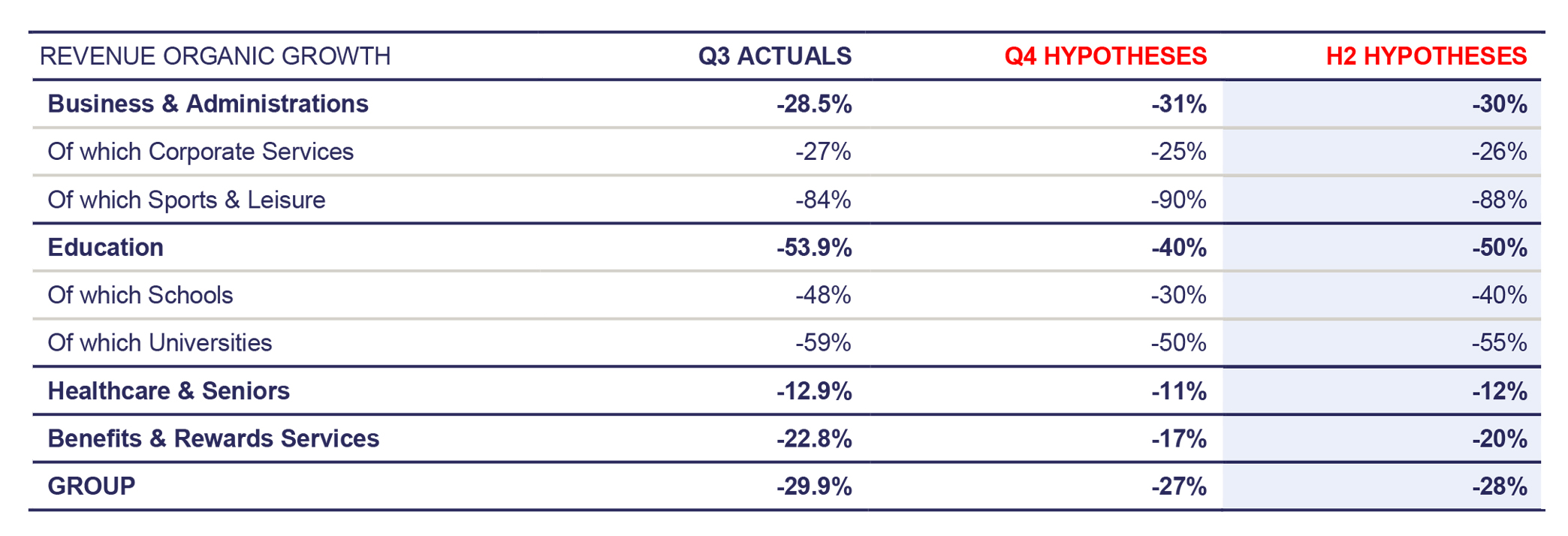 Fiscal 2020 Q4 Outlook