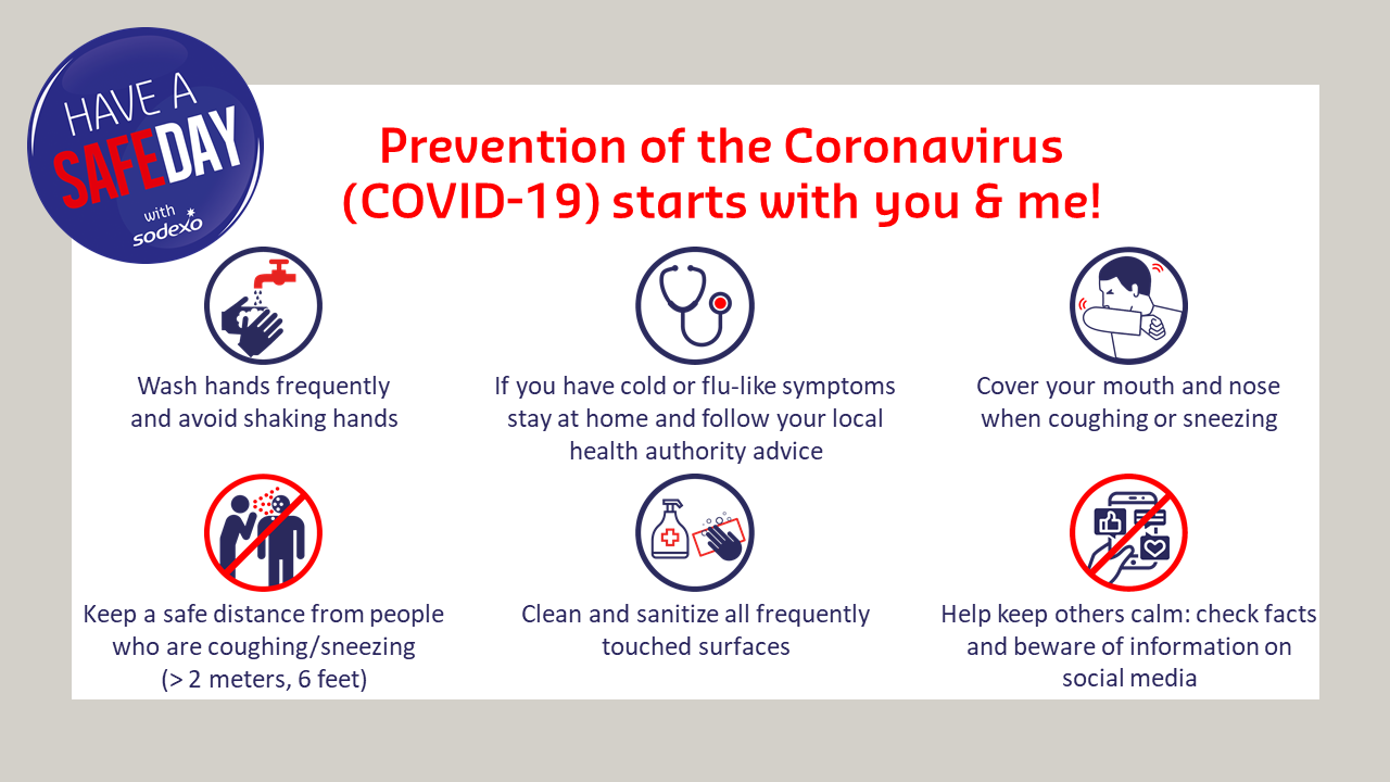 COVID-19 prevention infographic
