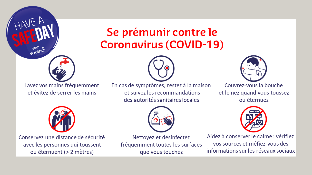 Infographie Prevention COVID-19