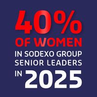 40percent-of-women-at-sodexo-2025_EN.jpg